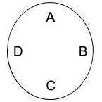 ABCD_Circle