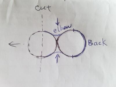 round back